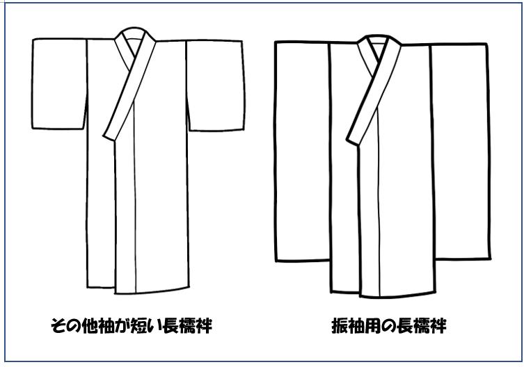 長襦袢の袖の長さ